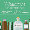 Medications that interfere with blood donation